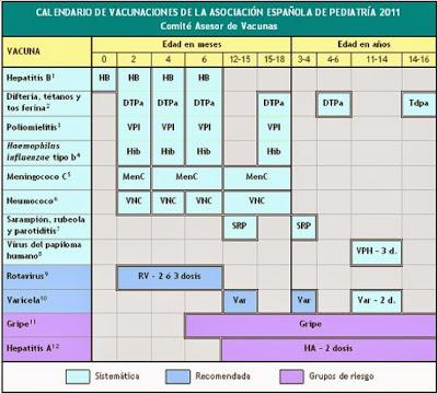 calendariovacunal2011