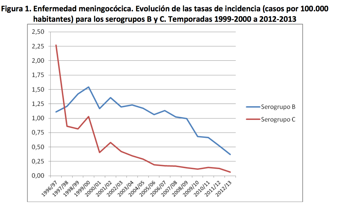 meningitis_espanya